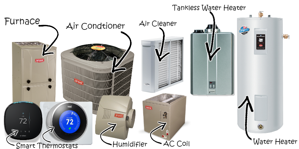 COMPLETE HVAC SOLUTIONS HAWK HOME SERVICES- FURNACE, AC WATER HEATER